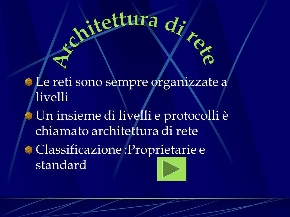 Architettura di rete Le reti sono sempre organizzate a livelli