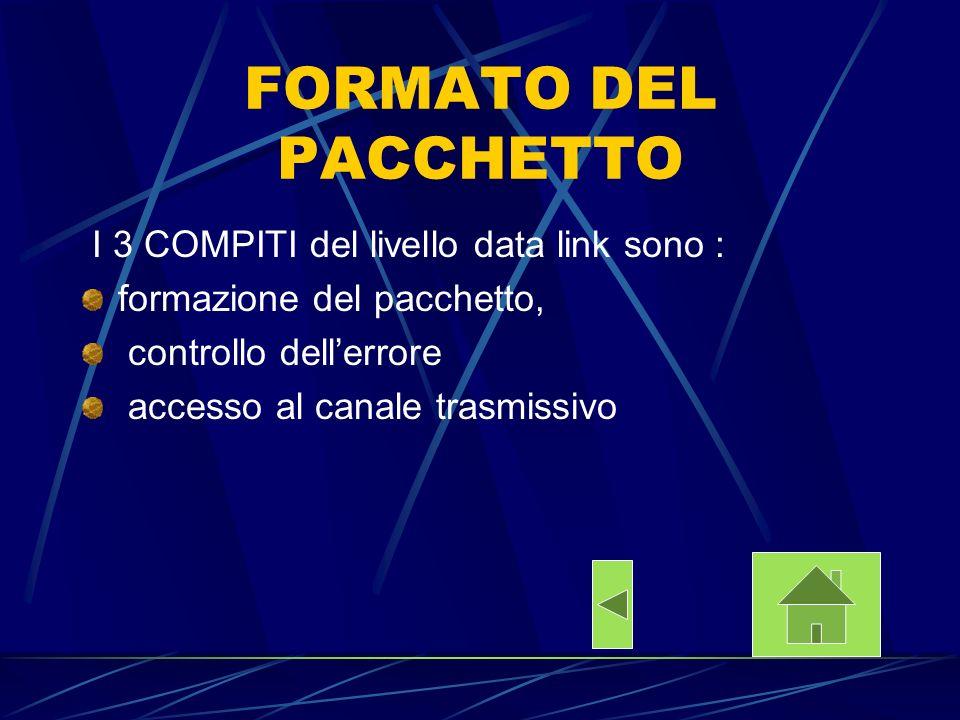FORMATO DEL PACCHETTO I 3 COMPITI del livello data link sono :