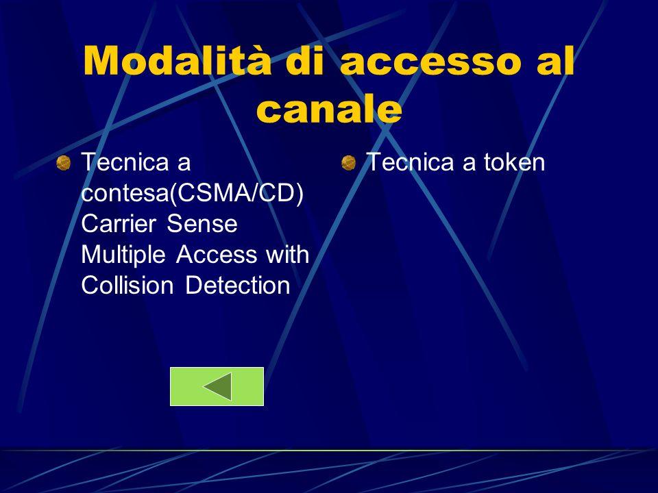 Modalità di accesso al canale