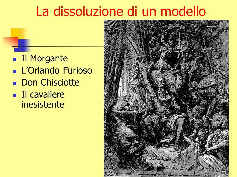 La dissoluzione di un modello