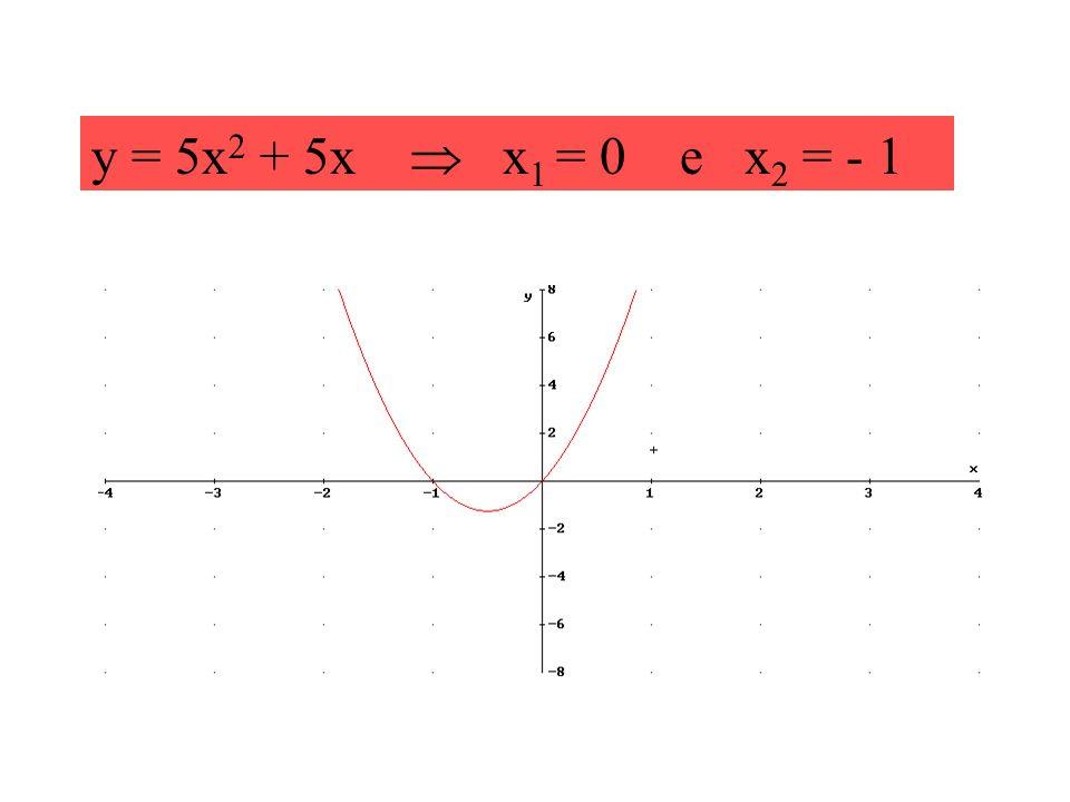 y = 5x2 + 5x  x1 = 0 e x2 = - 1