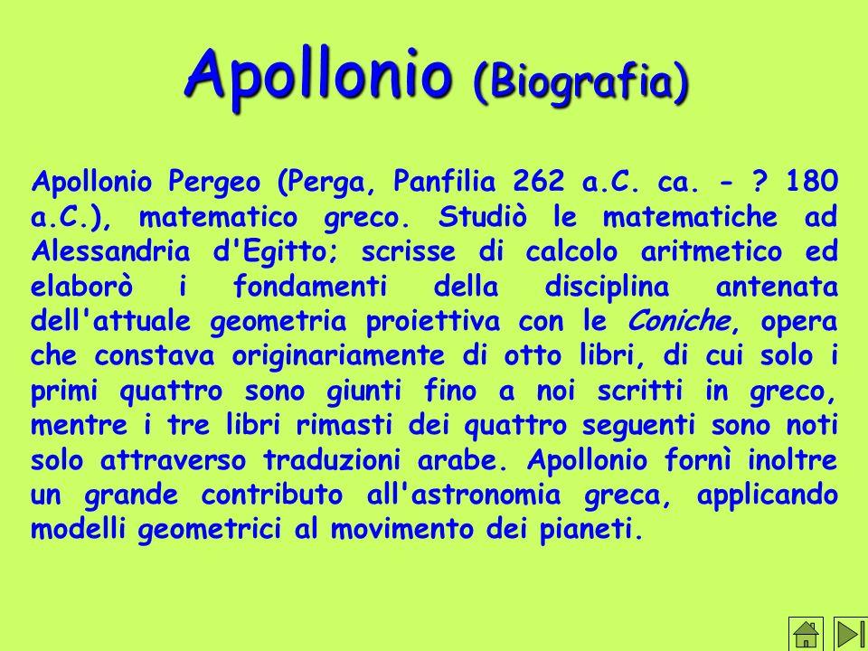 Apollonio (Biografia)