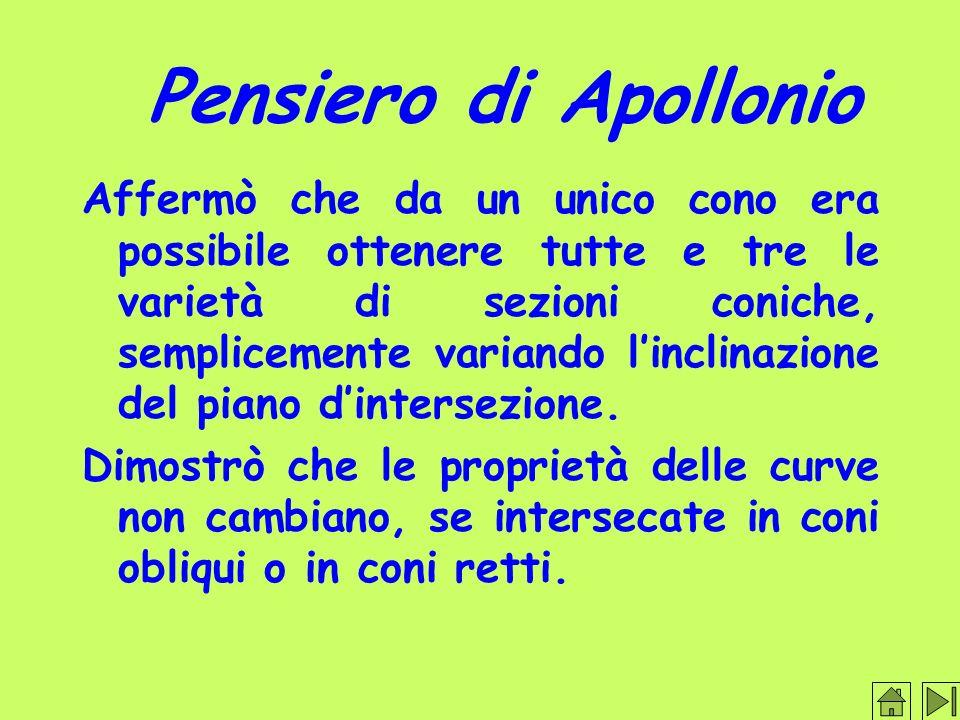 Pensiero di Apollonio