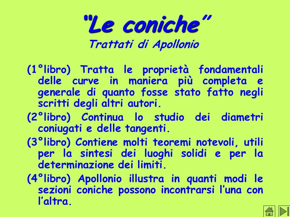 Le coniche Trattati di Apollonio