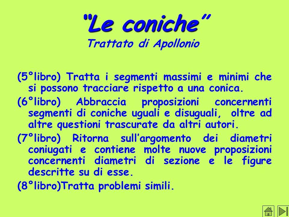 Le coniche Trattato di Apollonio