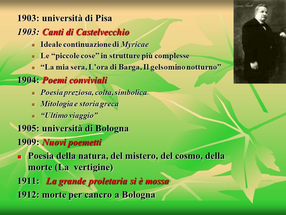 1903: Canti di Castelvecchio