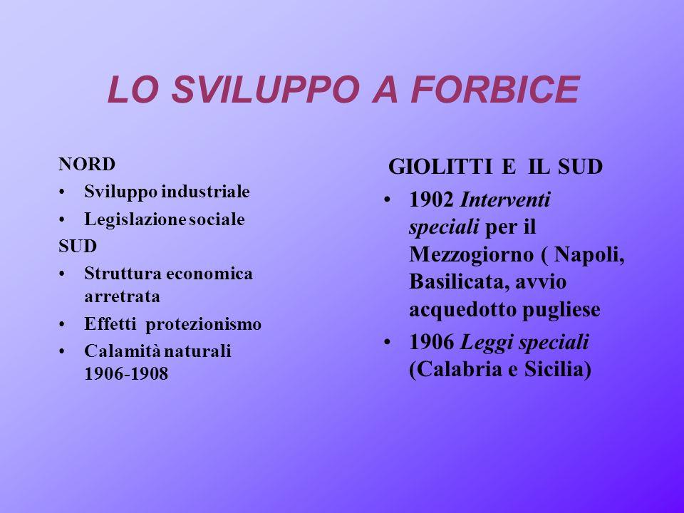 LO SVILUPPO A FORBICE NORD. Sviluppo industriale. Legislazione sociale. SUD. Struttura economica arretrata.