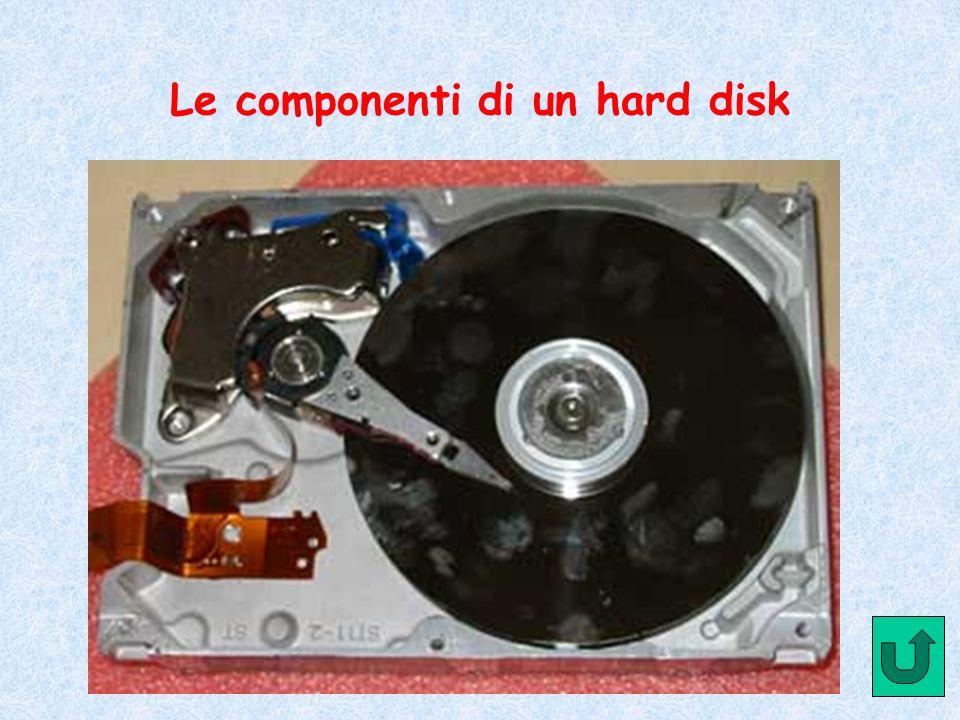 Le componenti di un hard disk