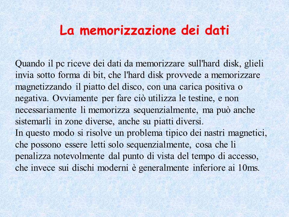 La memorizzazione dei dati