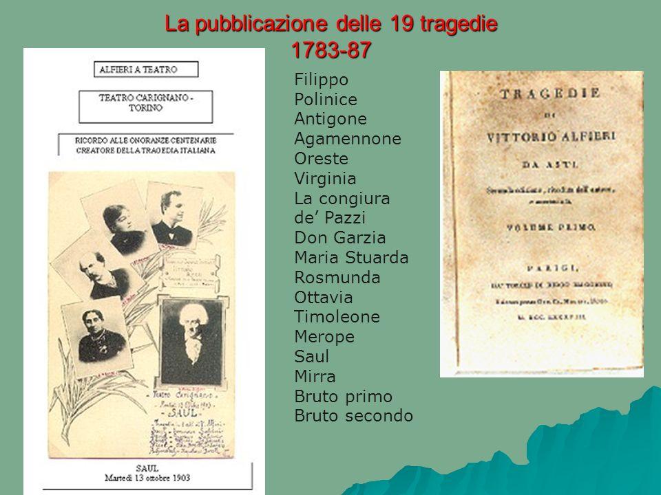 La pubblicazione delle 19 tragedie 1783-87