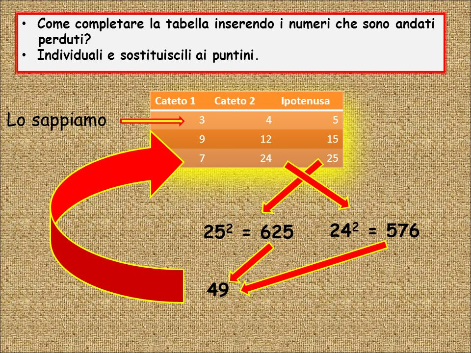 Come completare la tabella inserendo i numeri che sono andati