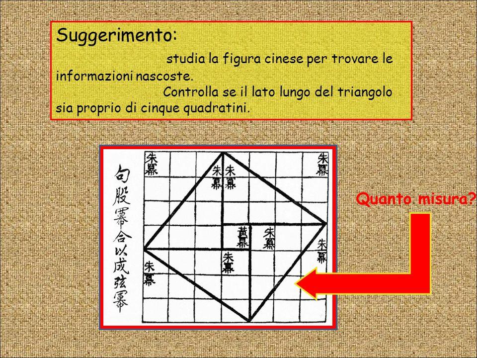 studia la figura cinese per trovare le informazioni nascoste.