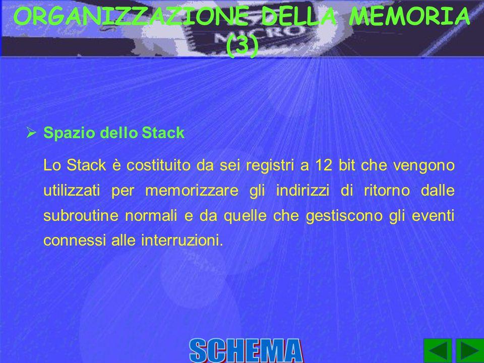 ORGANIZZAZIONE DELLA MEMORIA (3)