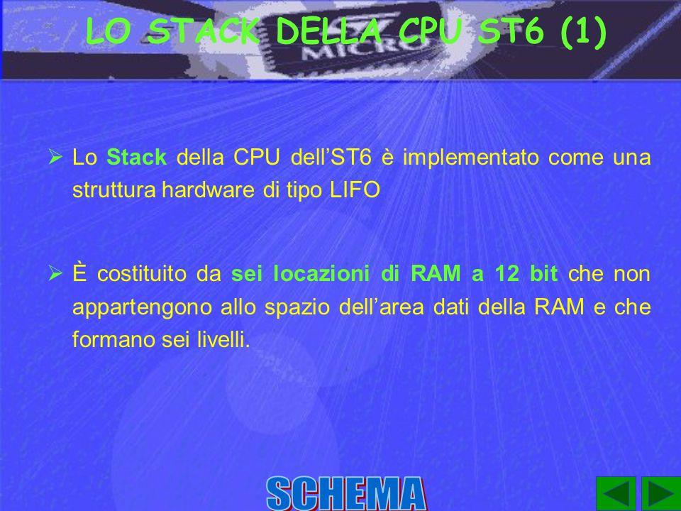 LO STACK DELLA CPU ST6 (1) Lo Stack della CPU dell'ST6 è implementato come una struttura hardware di tipo LIFO.