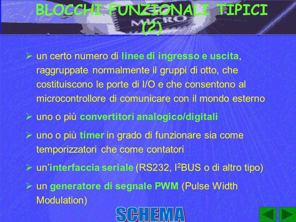 BLOCCHI FUNZIONALI TIPICI (2)