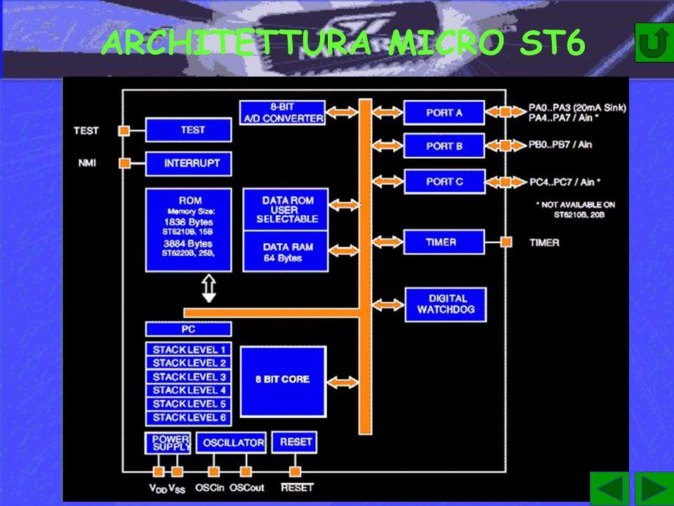 ARCHITETTURA MICRO ST6