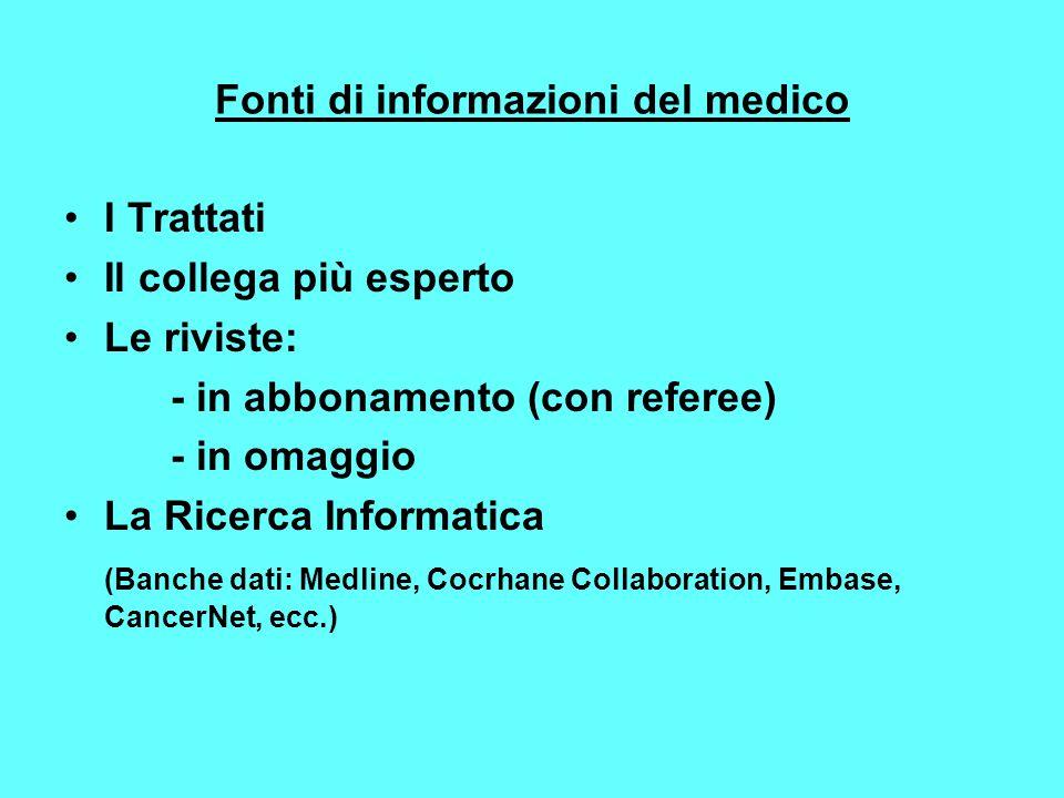 Fonti di informazioni del medico
