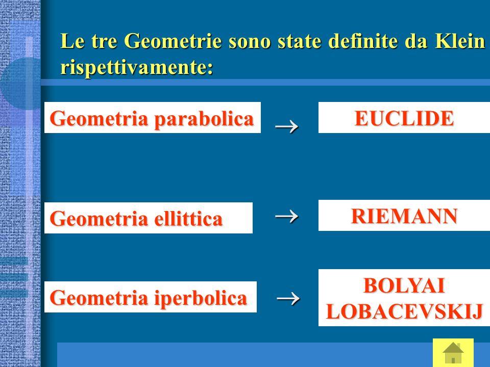    Le tre Geometrie sono state definite da Klein rispettivamente: