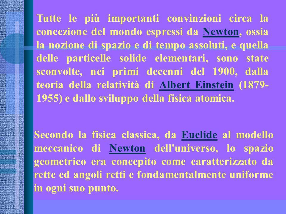 Tutte le più importanti convinzioni circa la concezione del mondo espressi da Newton, ossia la nozione di spazio e di tempo assoluti, e quella delle particelle solide elementari, sono state sconvolte, nei primi decenni del 1900, dalla teoria della relatività di Albert Einstein (1879-1955) e dallo sviluppo della fisica atomica.