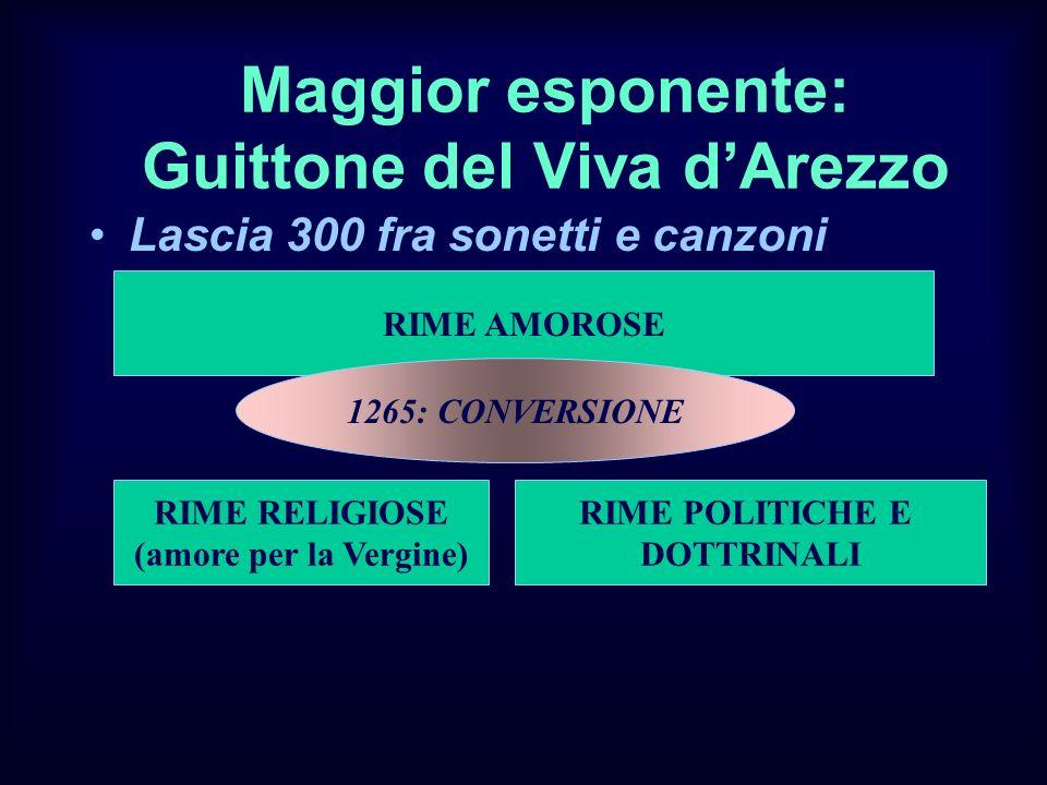 Maggior esponente: Guittone del Viva d'Arezzo