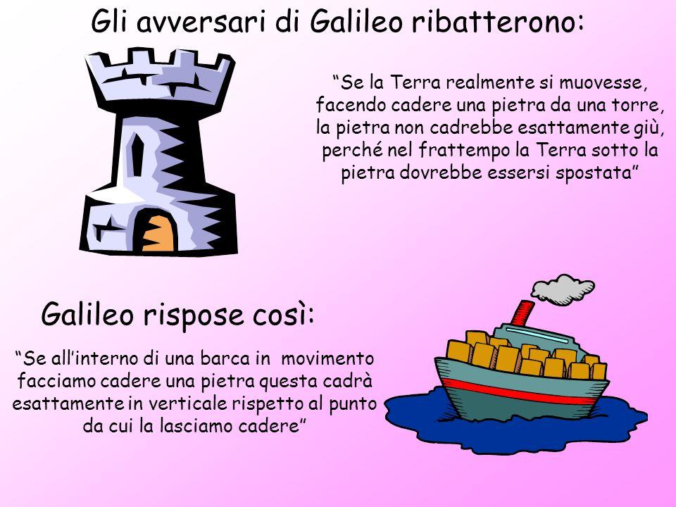 Gli avversari di Galileo ribatterono:
