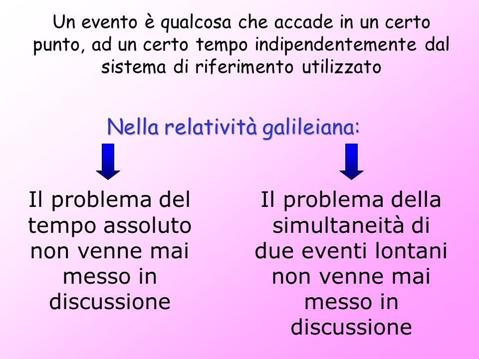 Nella relatività galileiana: