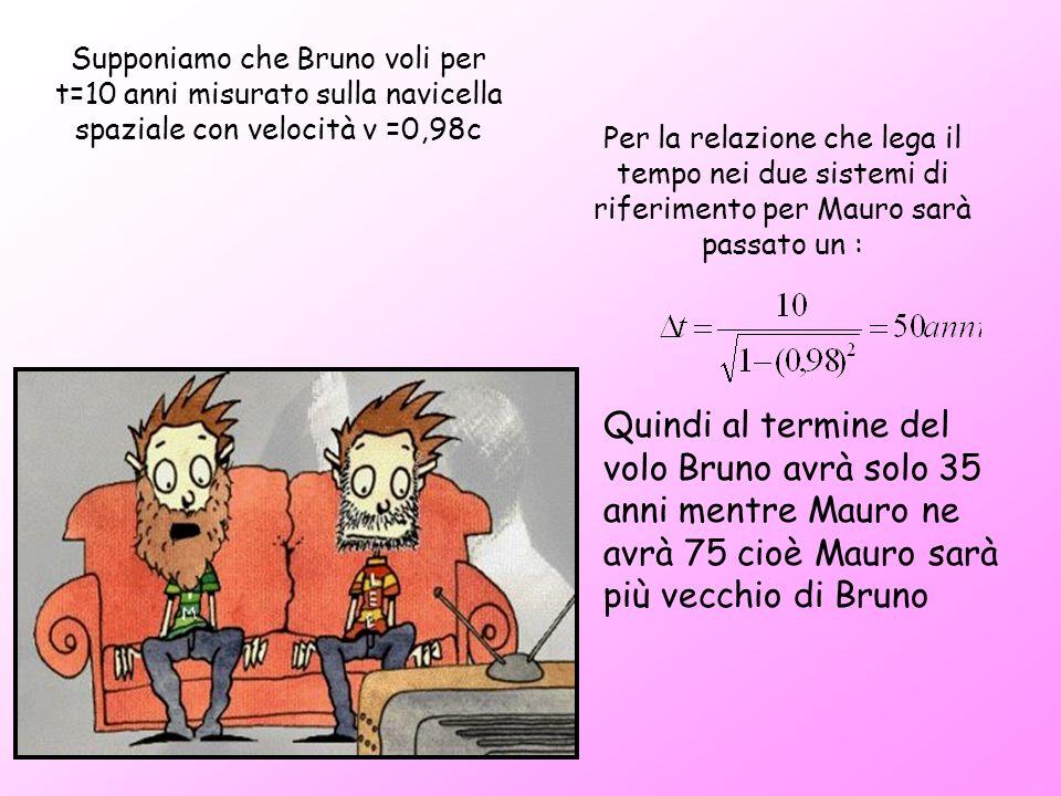 Supponiamo che Bruno voli per t=10 anni misurato sulla navicella spaziale con velocità v =0,98c