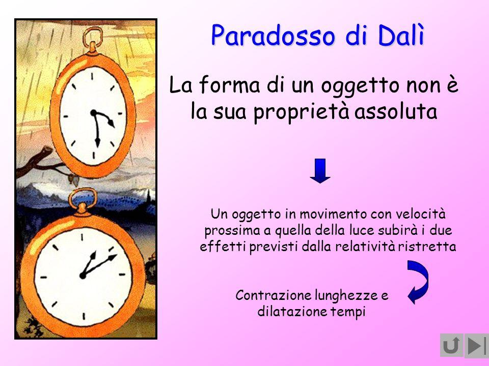 Paradosso di Dalì La forma di un oggetto non è la sua proprietà assoluta.