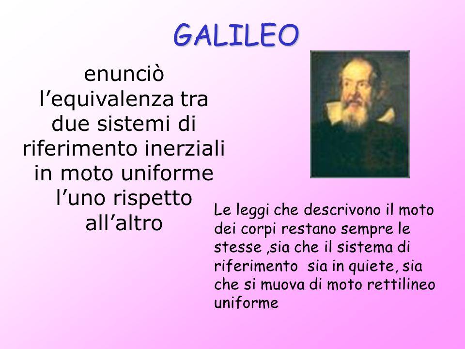 GALILEO enunciò l'equivalenza tra due sistemi di riferimento inerziali in moto uniforme l'uno rispetto all'altro.