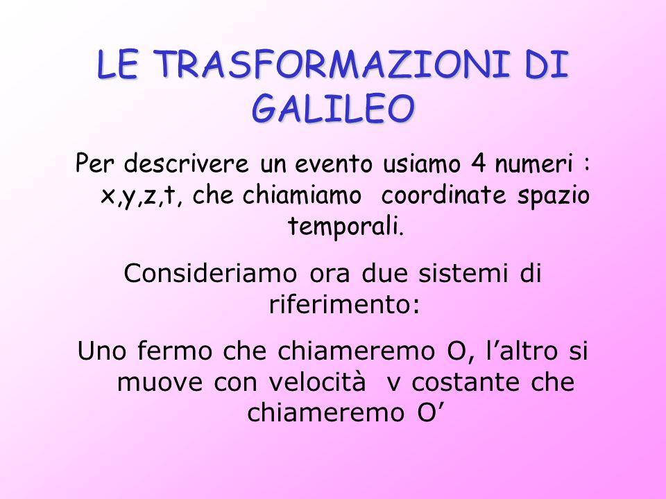 LE TRASFORMAZIONI DI GALILEO