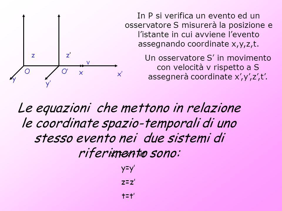 In P si verifica un evento ed un osservatore S misurerà la posizione e l'istante in cui avviene l'evento assegnando coordinate x,y,z,t.