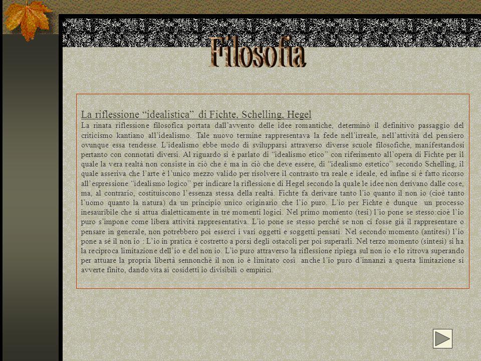 Filosofia La riflessione idealistica di Fichte, Schelling, Hegel