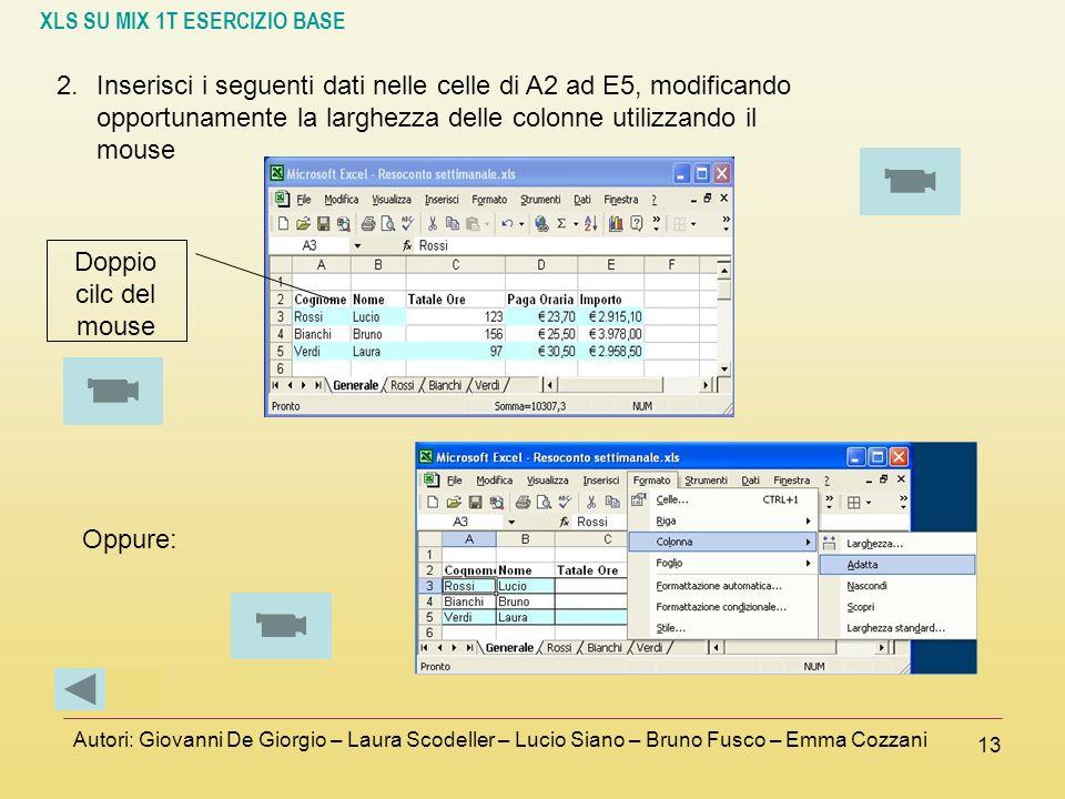 Inserisci i seguenti dati nelle celle di A2 ad E5, modificando opportunamente la larghezza delle colonne utilizzando il mouse
