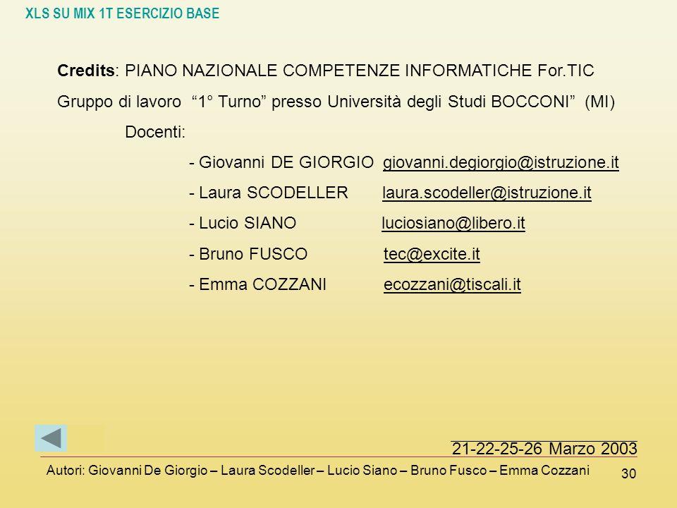 Credits: PIANO NAZIONALE COMPETENZE INFORMATICHE For.TIC