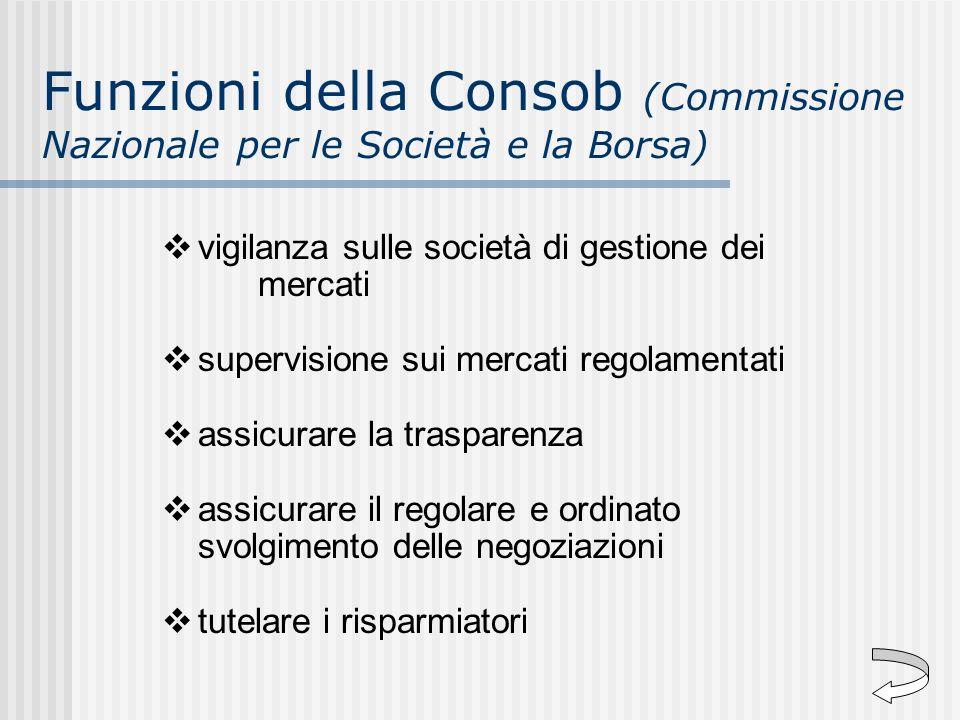 Funzioni della Consob (Commissione Nazionale per le Società e la Borsa)
