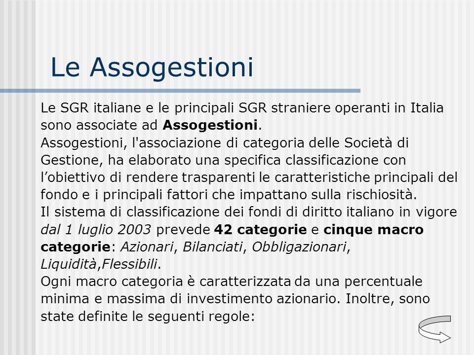 Le Assogestioni Le SGR italiane e le principali SGR straniere operanti in Italia. sono associate ad Assogestioni.
