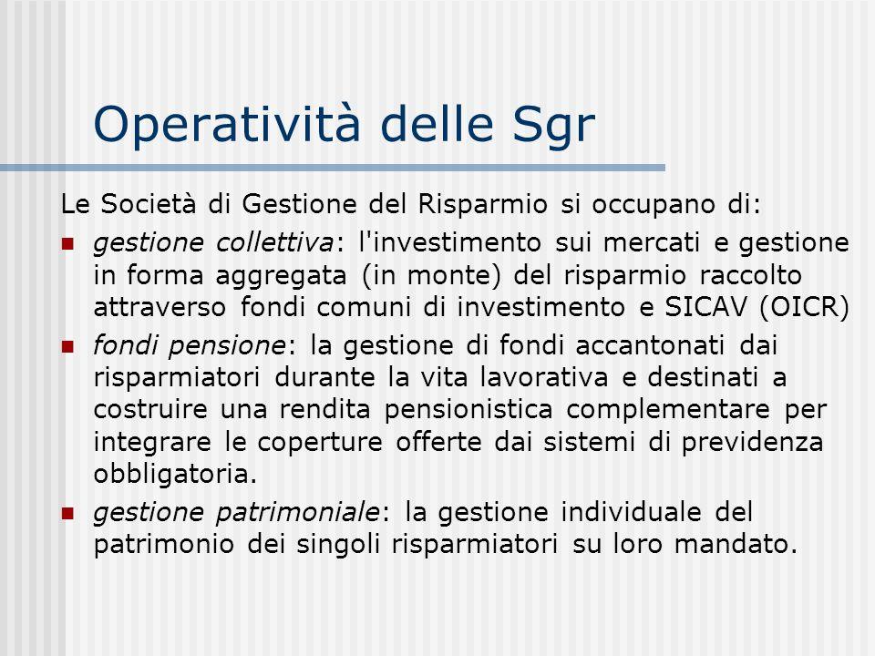 Operatività delle Sgr Le Società di Gestione del Risparmio si occupano di: