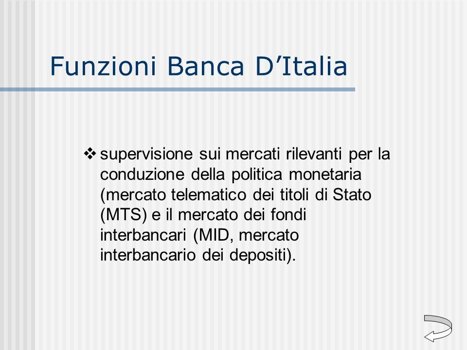 Funzioni Banca D'Italia