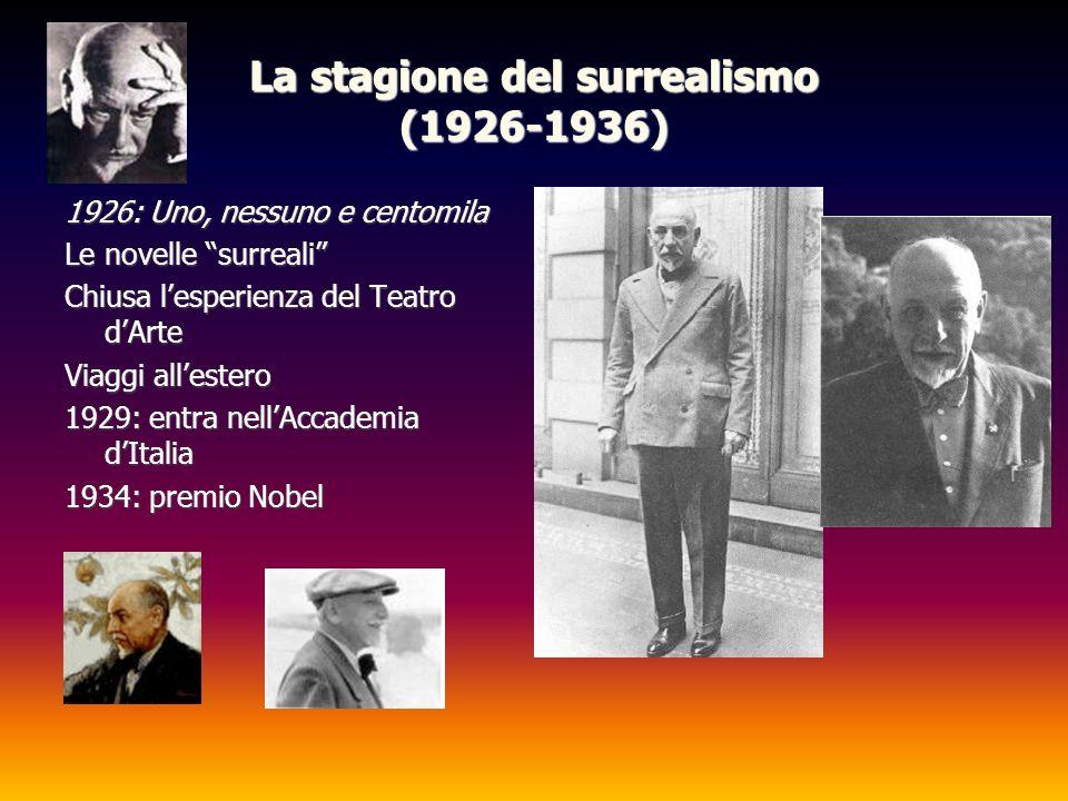 La stagione del surrealismo (1926-1936)