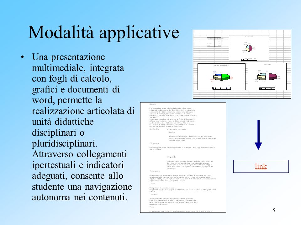 Modalità applicative