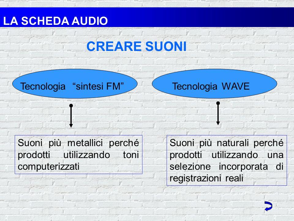CREARE SUONI LA SCHEDA AUDIO Tecnologia sintesi FM Tecnologia WAVE