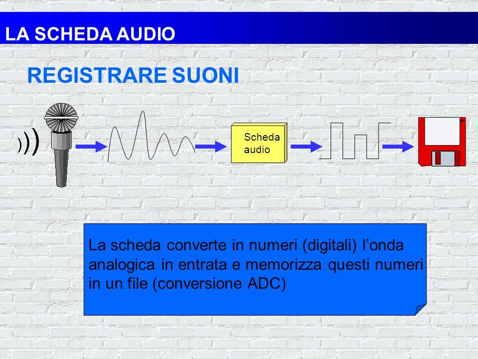 REGISTRARE SUONI LA SCHEDA AUDIO )))