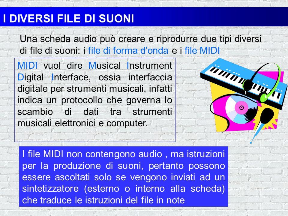 I DIVERSI FILE DI SUONI Una scheda audio può creare e riprodurre due tipi diversi di file di suoni: i file di forma d'onda e i file MIDI.