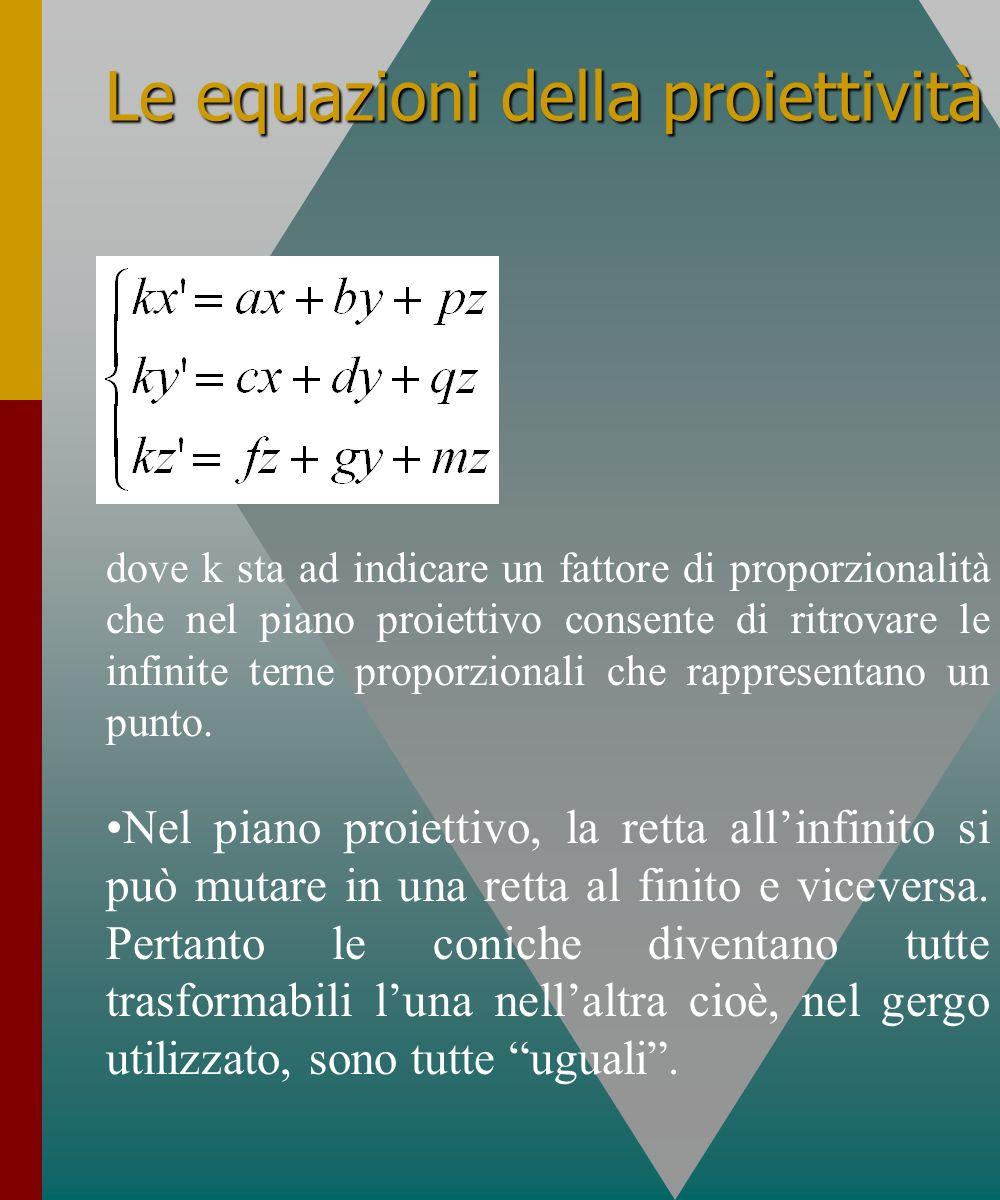 Le equazioni della proiettività
