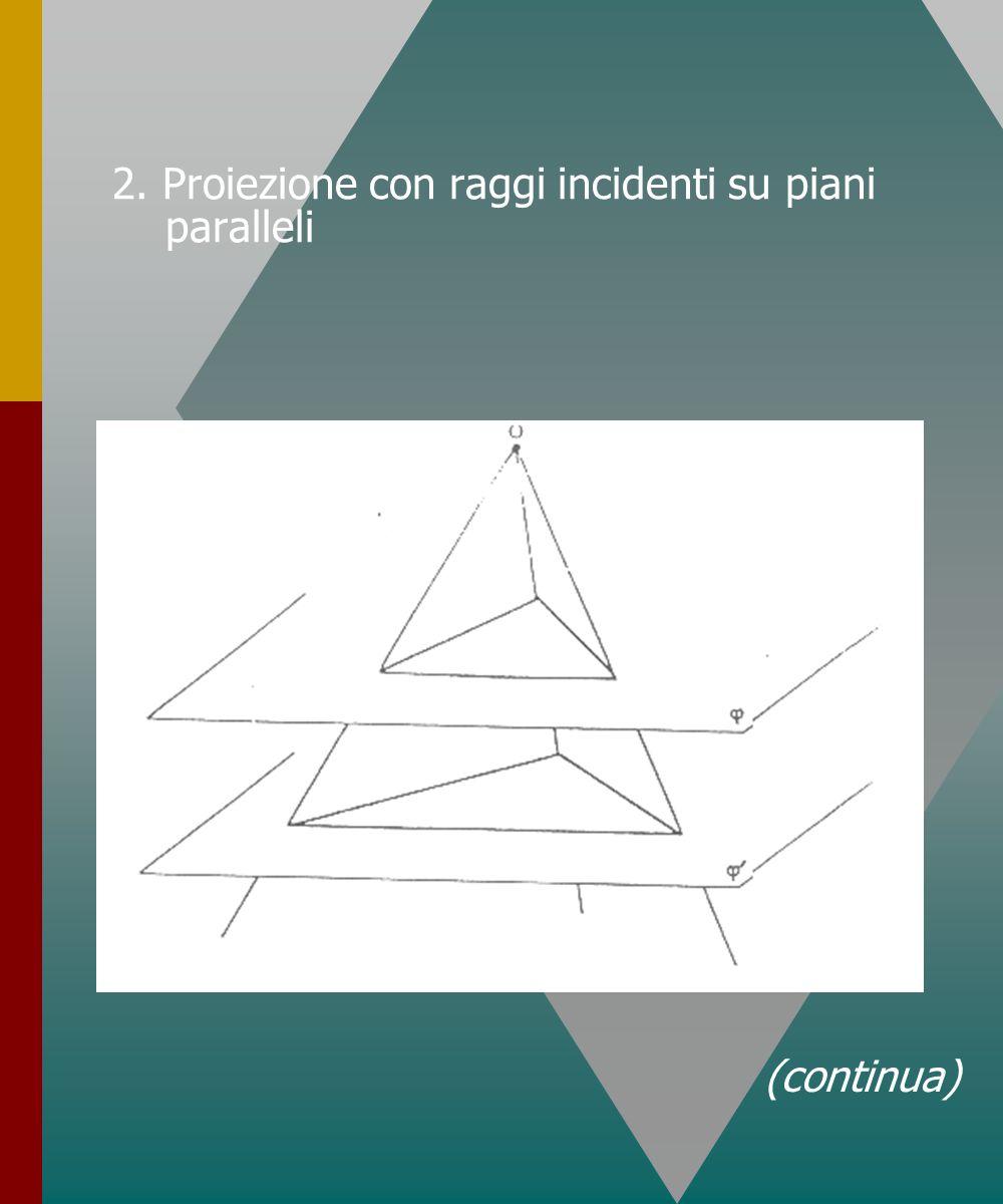 2. Proiezione con raggi incidenti su piani paralleli
