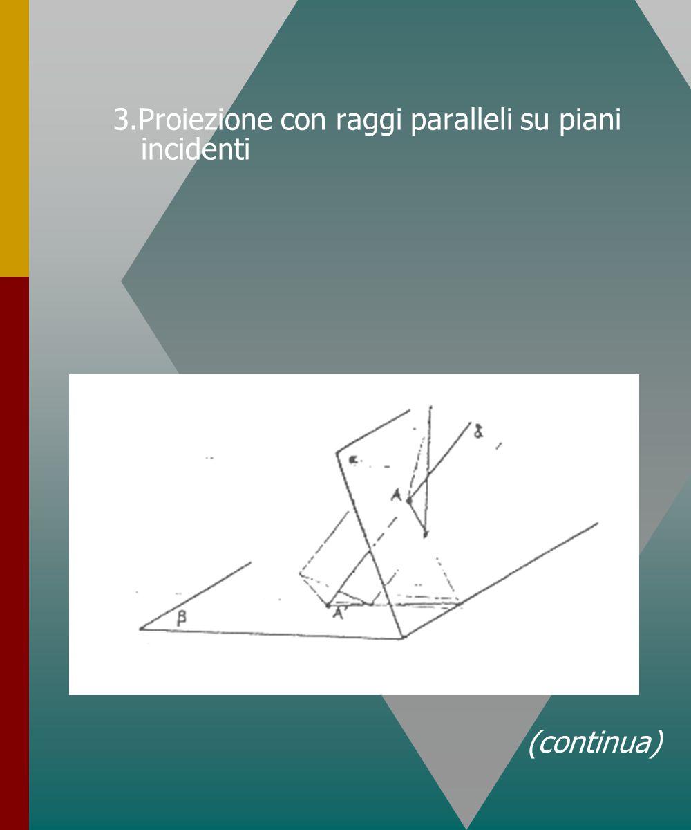 3.Proiezione con raggi paralleli su piani incidenti
