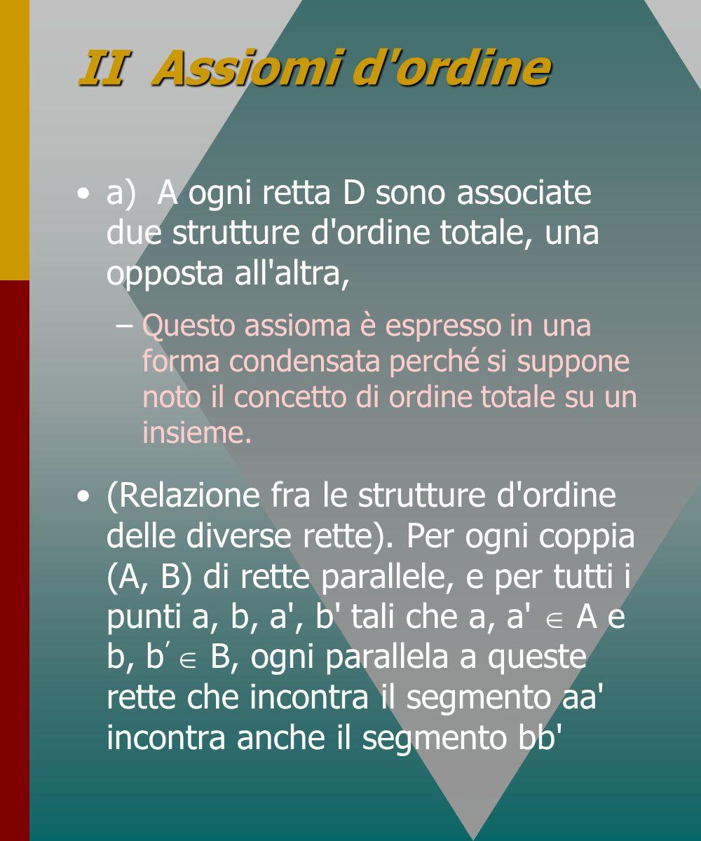 II Assiomi d ordine a) A ogni retta D sono associate due strutture d ordine totale, una opposta all altra,