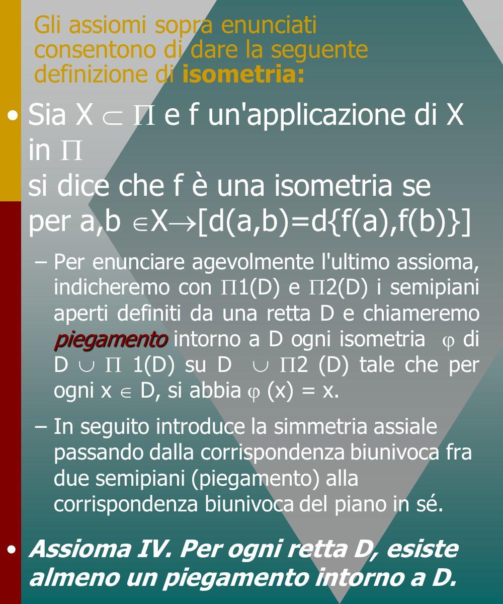 Gli assiomi sopra enunciati consentono di dare la seguente definizione di isometria: