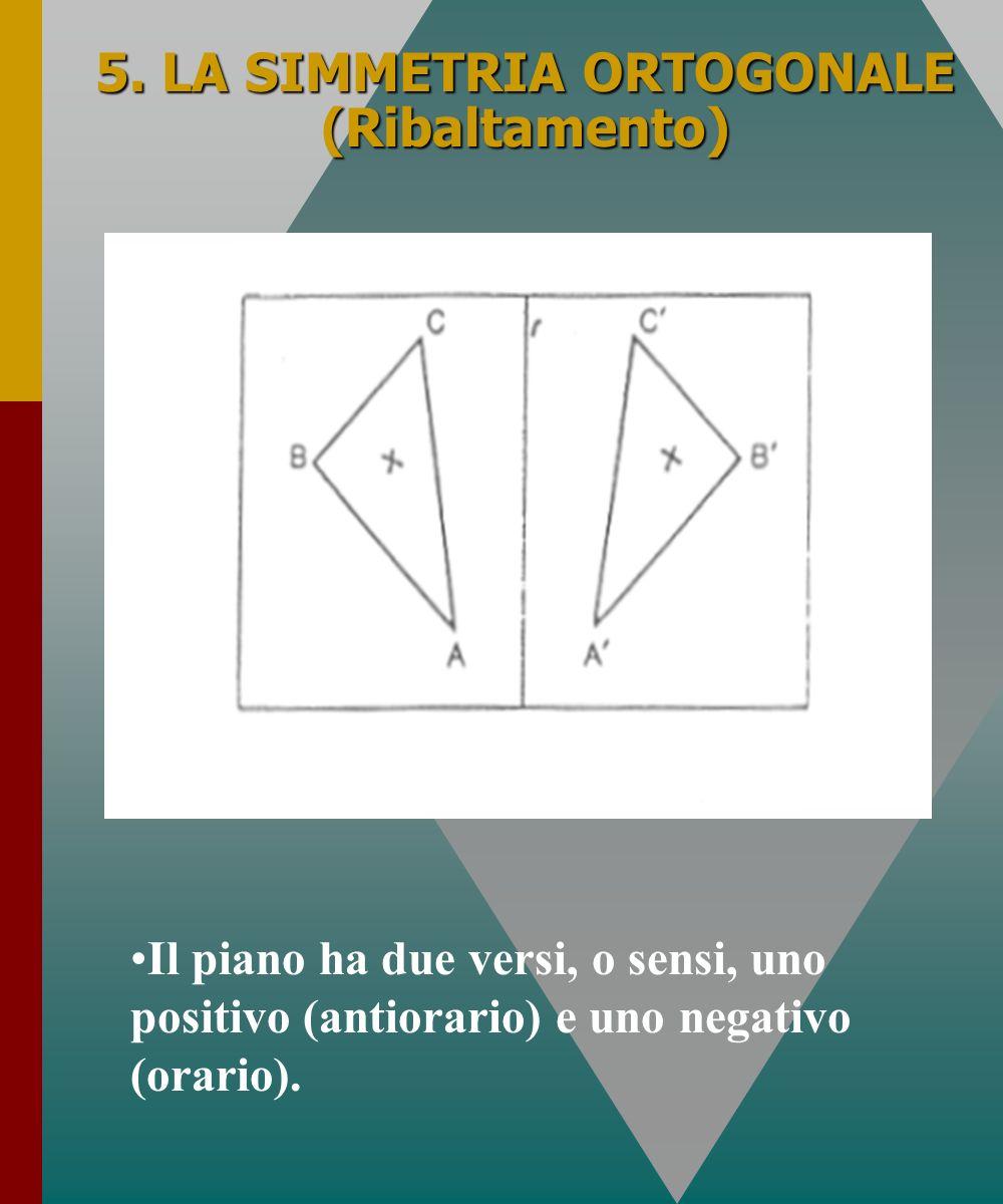 5. LA SIMMETRIA ORTOGONALE (Ribaltamento)