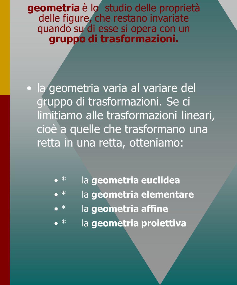 geometria è lo studio delle proprietà delle figure, che restano invariate quando su di esse si opera con un gruppo di trasformazioni.